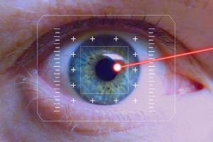 Iris Scanning Technology