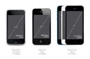 Pixel and Screen Size