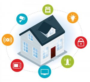 Smart Home objection